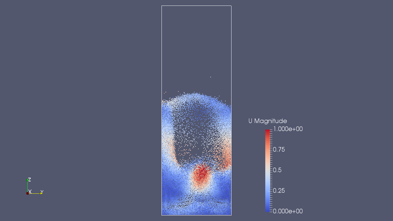 離散粒子モデリングによる流動床の計算
